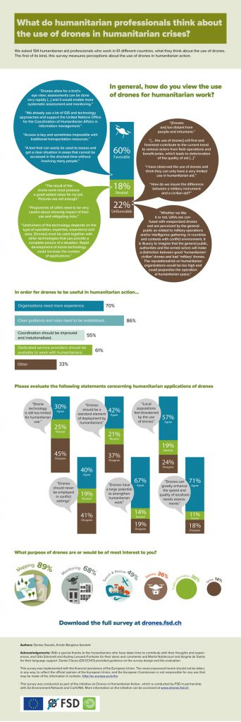survey-infographic3_800_2400_web